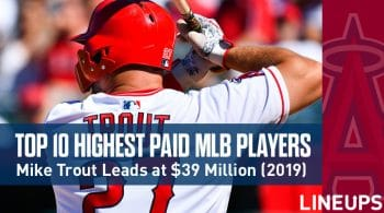 Top 10 Highest Paid MLB Players Salary + Endorsements In 2019